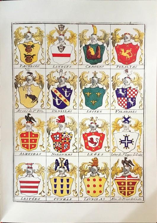 os principais sobrenomes portugueses